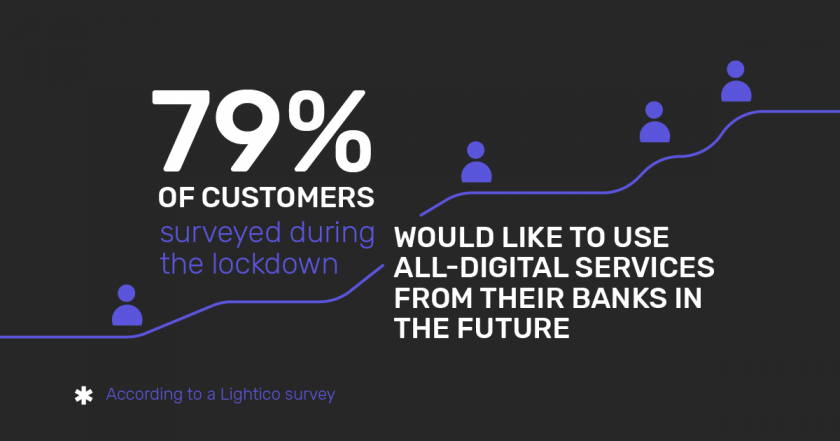 Infographic: The demand for all-digital services from the banks