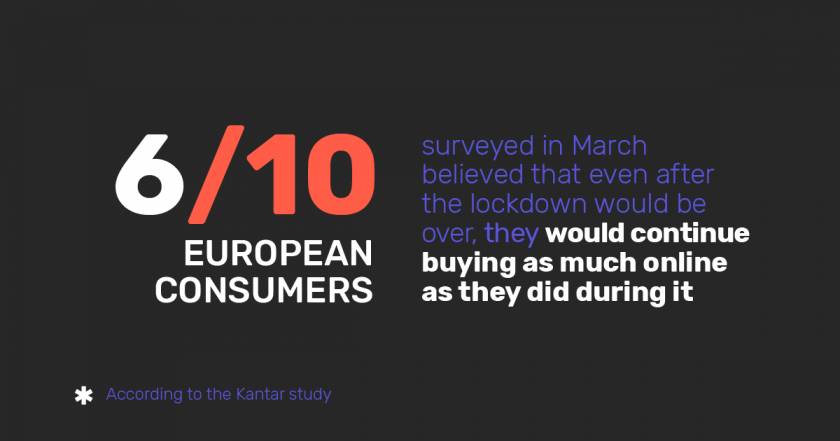 Infographic: The number of European consumers that believe they will continue shopping online after the lockdown.